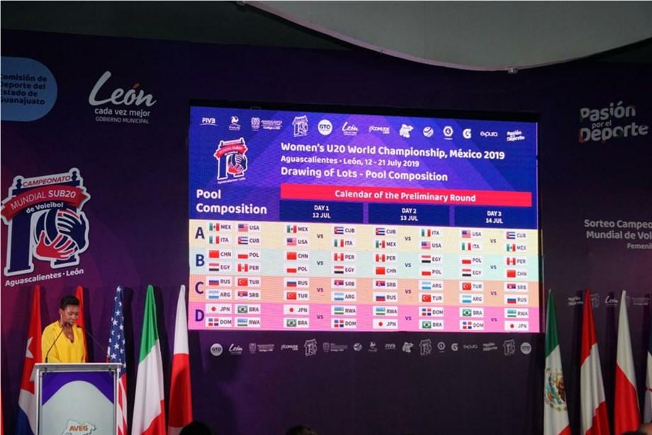 WOMEN'S U20 WORLD CHAMPIONSHIP DRAW HELD IN MEXICO