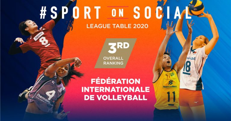 FIVB'S SOCIAL MEDIA PERFORMANCE RANKED TOP 3 AMONG INTERNATIONAL FEDERATIONS